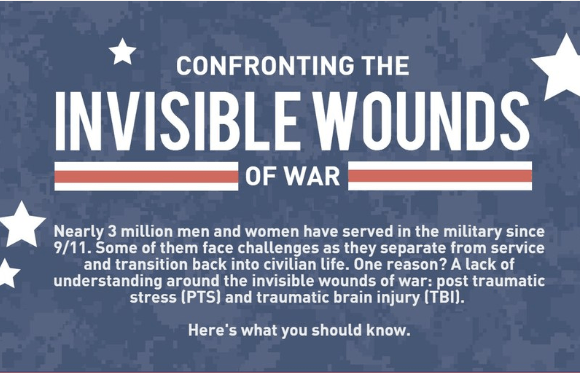 Confronting Invisible Wounds of War