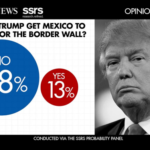 Trump Would Not Be Able to Get Mexico to Pay for Wall