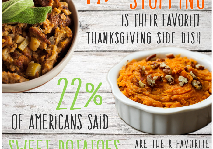 The Best Thanksgiving Side Dish