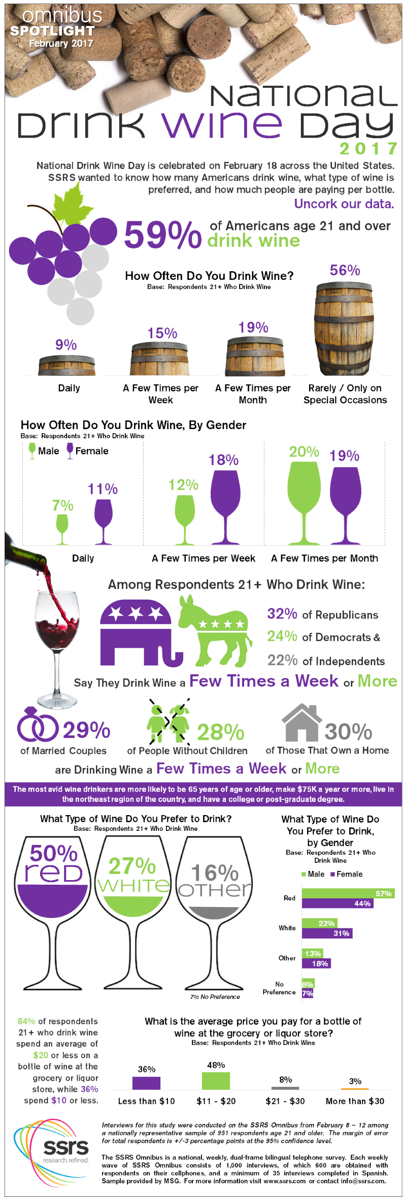 National Drink Wine Day 2017