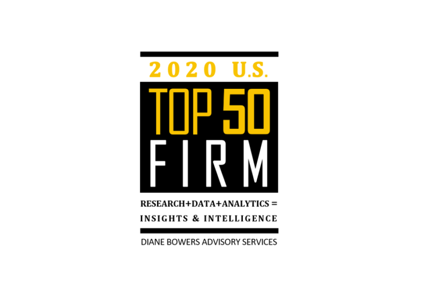 SSRS Makes The 2020 U.S. Top 50 Report