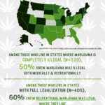 In the Weeds:  Marijuana and the American Public 2021